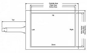 How to measure Internal built-in touch screen glass sensors